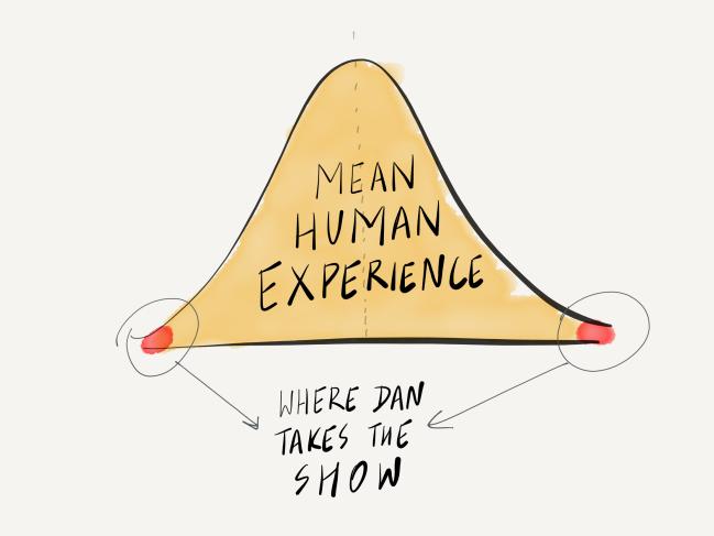 Humanexperiencd